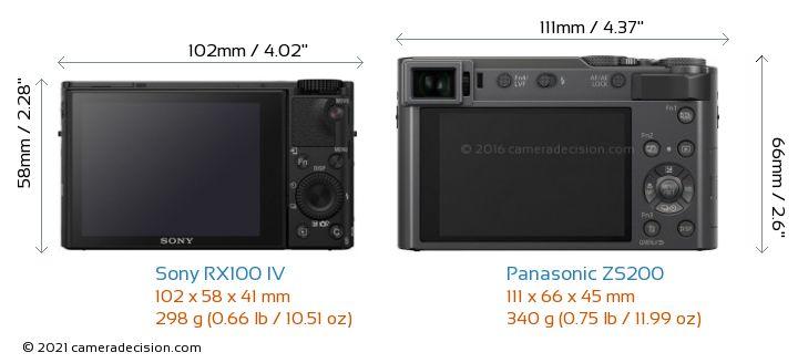 Sony RX100 IV vs Panasonic ZS200 Camera Size Comparison - Back View