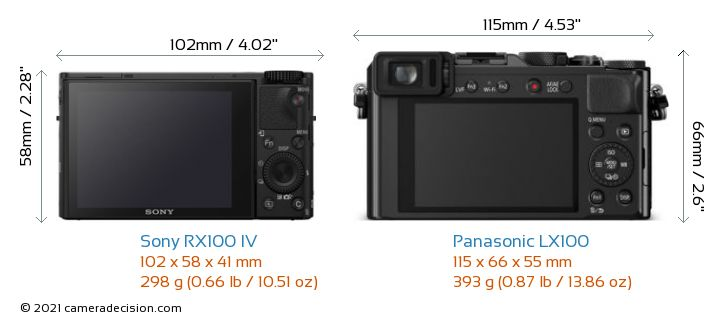 Sony RX100 IV vs Panasonic LX100 Camera Size Comparison - Back View