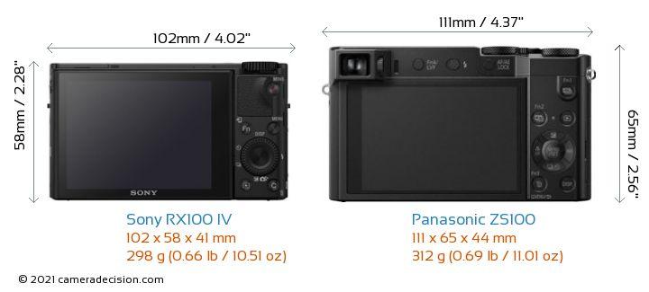 Sony RX100 IV vs Panasonic ZS100 Camera Size Comparison - Back View