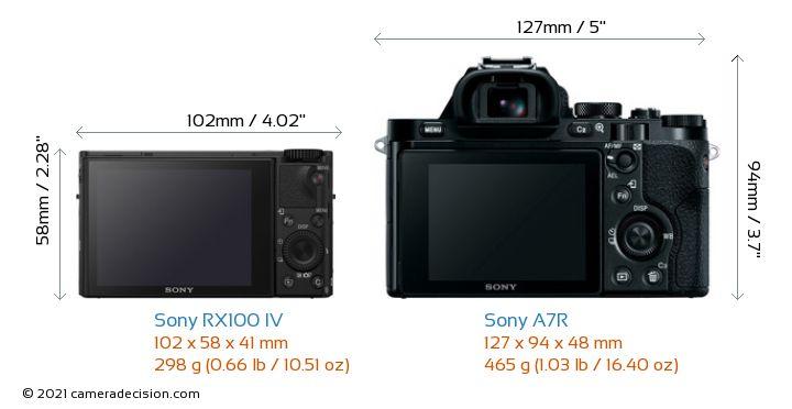 Sony RX100 IV vs Sony A7R Camera Size Comparison - Back View
