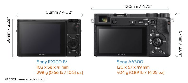 Sony RX100 IV vs Sony A6300 Camera Size Comparison - Back View