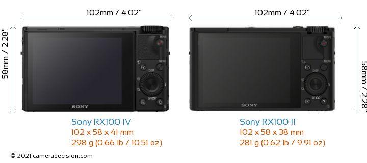 Sony RX100 IV vs Sony RX100 II Camera Size Comparison - Back View