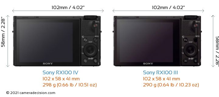 Sony RX100 IV vs Sony RX100 III Camera Size Comparison - Back View