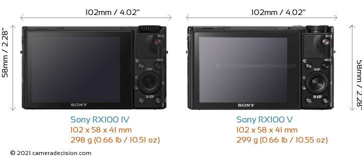 Sony RX100 IV vs Sony RX100 V Camera Size Comparison - Back View