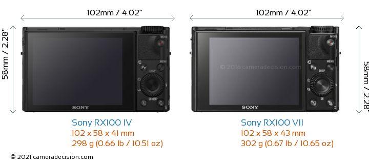 Sony RX100 IV vs Sony RX100 VII Camera Size Comparison - Back View