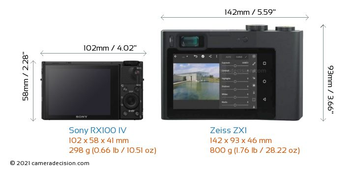 Sony RX100 IV vs Zeiss ZX1 Camera Size Comparison - Back View
