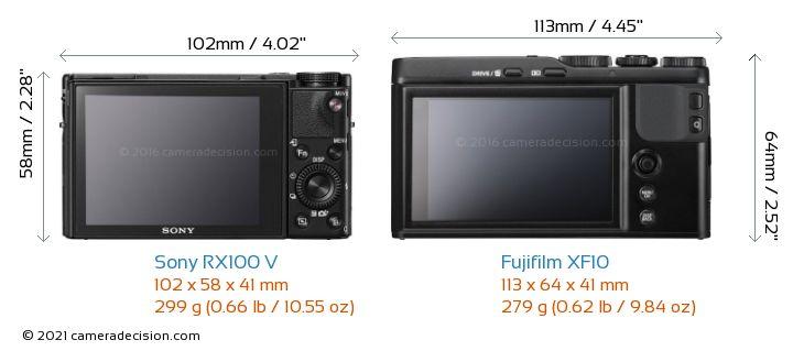 Sony RX100 V vs Fujifilm XF10 Camera Size Comparison - Back View