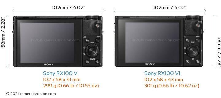 Sony RX100 V vs Sony RX100 VI Camera Size Comparison - Back View