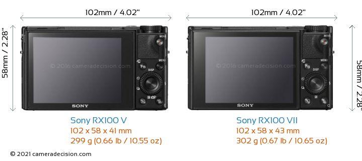 Sony RX100 V vs Sony RX100 VII Camera Size Comparison - Back View