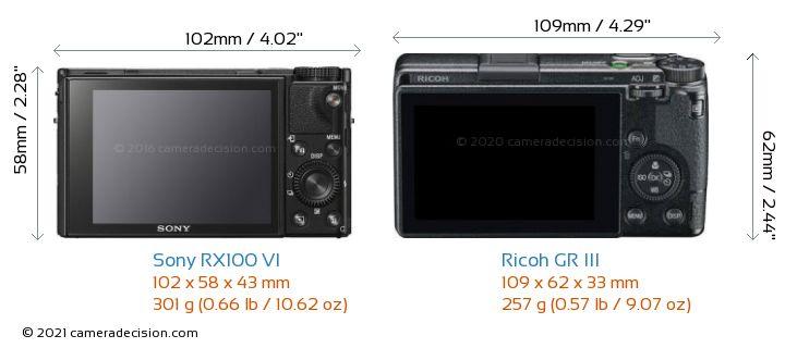Sony RX100 VI vs Ricoh GR III Camera Size Comparison - Back View