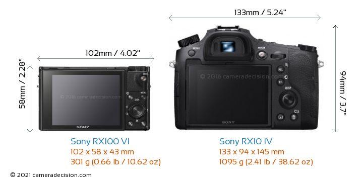 Sony RX100 VI vs Sony RX10 IV Camera Size Comparison - Back View