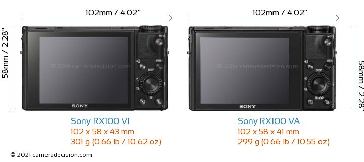Sony RX100 VI vs Sony RX100 VA Camera Size Comparison - Back View