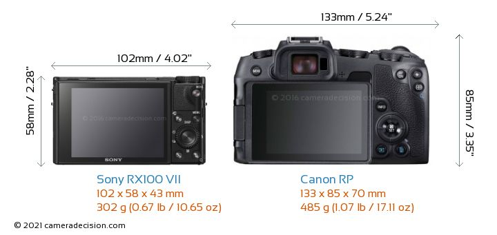 Sony RX100 VII vs Canon RP Camera Size Comparison - Back View