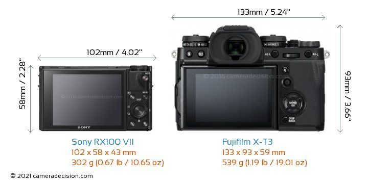 Sony RX100 VII vs Fujifilm X-T3 Camera Size Comparison - Back View