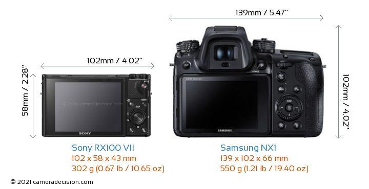Sony RX100 VII vs Samsung NX1 Camera Size Comparison - Back View