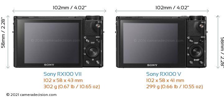 Sony RX100 VII vs Sony RX100 V Camera Size Comparison - Back View