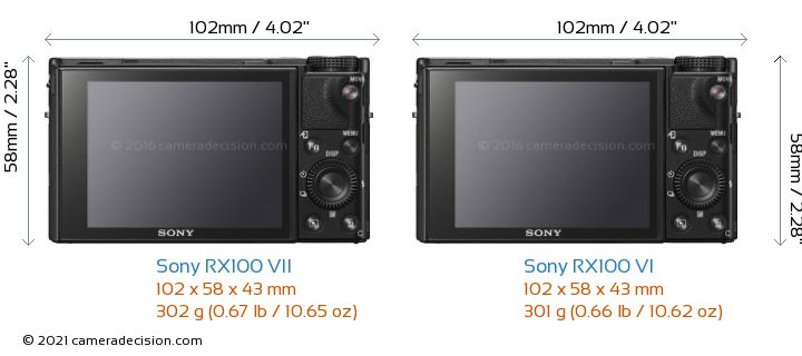 Sony RX100 VII vs Sony RX100 VI Camera Size Comparison - Back View