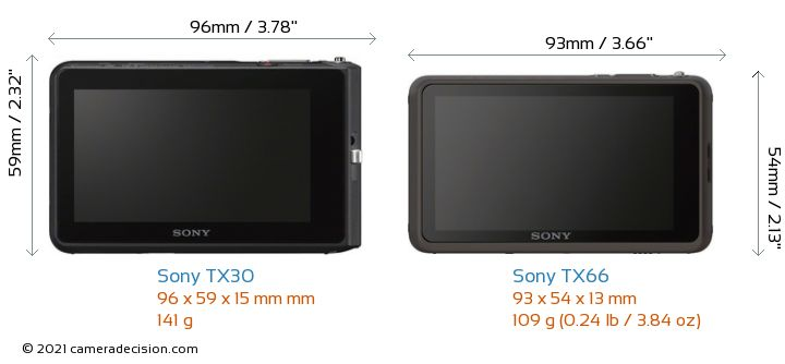 Sony TX30 vs Sony TX66 Camera Size Comparison - Back View