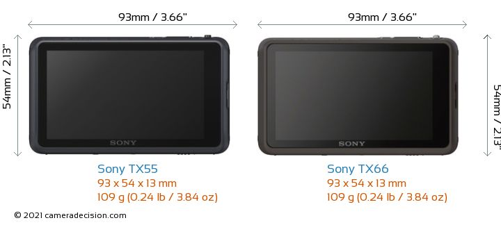 Sony TX55 vs Sony TX66 Camera Size Comparison - Back View