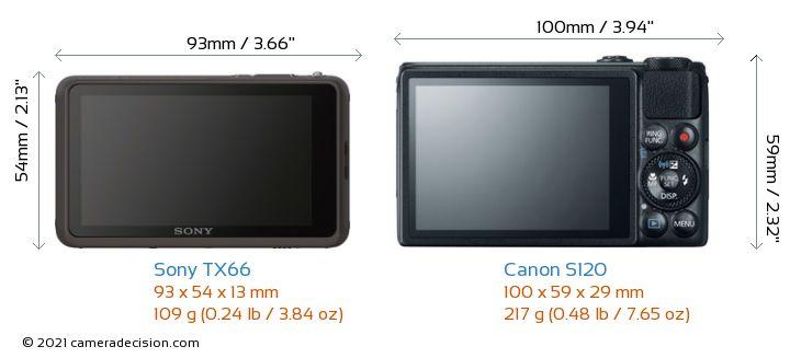 Sony TX66 vs Canon S120 Camera Size Comparison - Back View