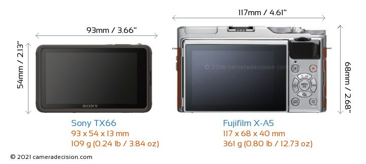 Sony TX66 vs Fujifilm X-A5 Camera Size Comparison - Back View