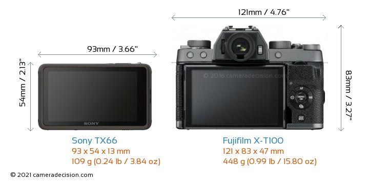 Sony TX66 vs Fujifilm X-T100 Camera Size Comparison - Back View
