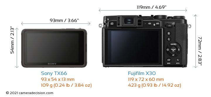 Sony TX66 vs Fujifilm X30 Camera Size Comparison - Back View