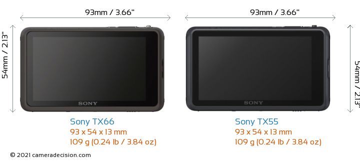 Sony TX66 vs Sony TX55 Camera Size Comparison - Back View