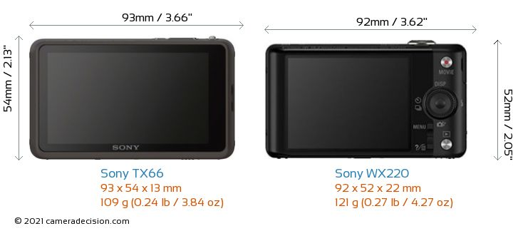 Sony TX66 vs Sony WX220 Camera Size Comparison - Back View