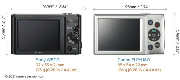 Sony W800 vs Canon ELPH 180 Camera Size Comparison - Back View