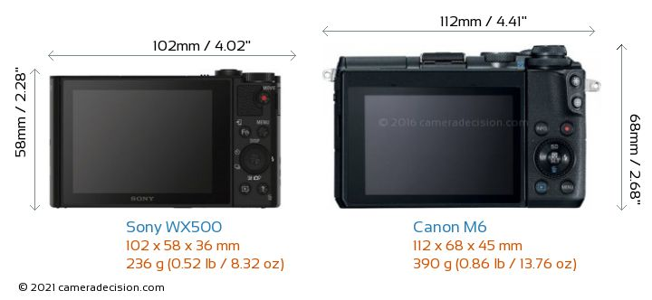 Sony WX500 vs Canon M6 Camera Size Comparison - Back View