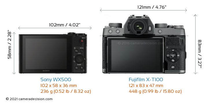 Sony WX500 vs Fujifilm X-T100 Camera Size Comparison - Back View