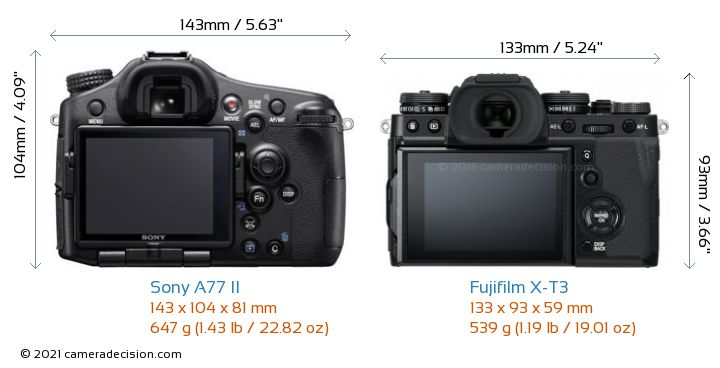 Sony A77 II vs Fujifilm X-T3 Camera Size Comparison - Back View
