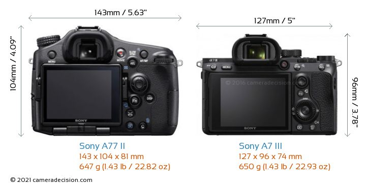 Sony A77 II vs Sony A7 III Camera Size Comparison - Back View