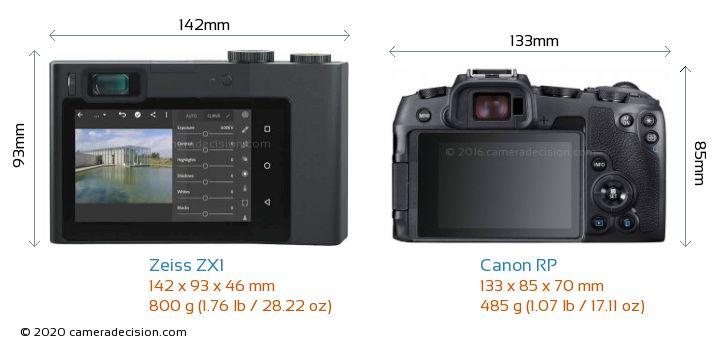 Zeiss ZX1 vs Canon RP Camera Size Comparison - Back View
