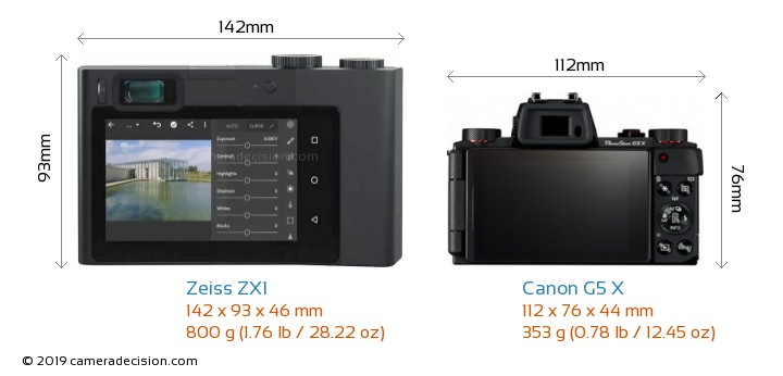 Zeiss ZX1 vs Canon G5 X Camera Size Comparison - Back View
