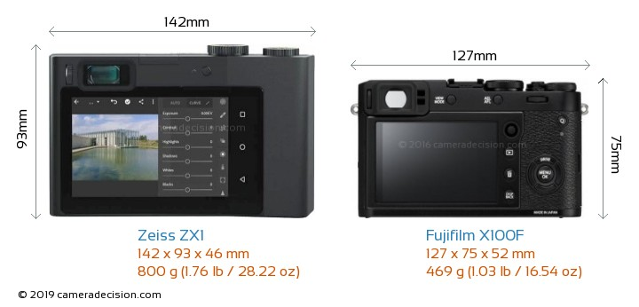 Zeiss ZX1 vs Fujifilm X100F Camera Size Comparison - Back View