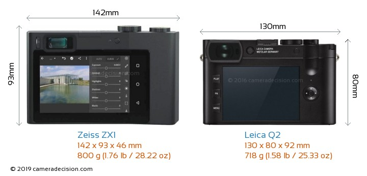 Zeiss ZX1 vs Leica Q2 Camera Size Comparison - Back View