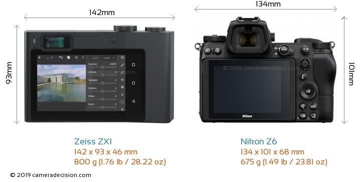 Zeiss ZX1 vs Nikon Z6 Camera Size Comparison - Back View