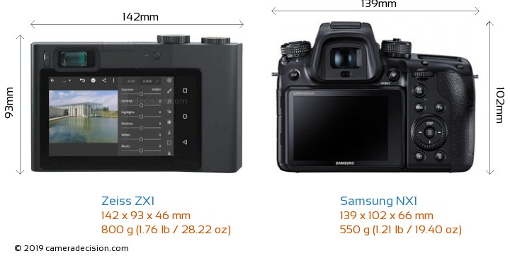 Zeiss ZX1 vs Samsung NX1 Camera Size Comparison - Back View