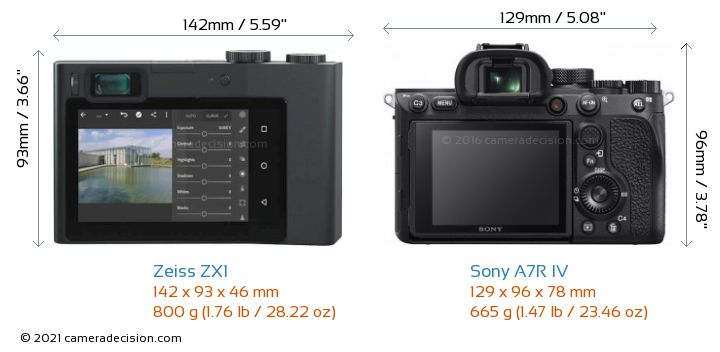 Zeiss ZX1 vs Sony A7R IV Camera Size Comparison - Back View