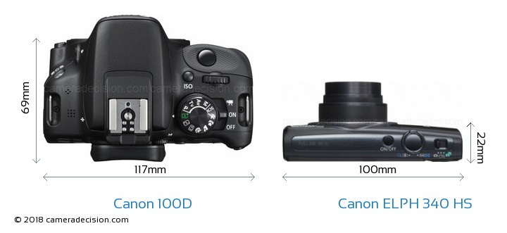 Canon 100D vs Canon ELPH 340 HS Camera Size Comparison - Top View