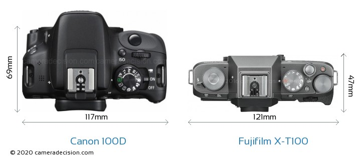 Canon 100D vs Fujifilm X-T100 Camera Size Comparison - Top View
