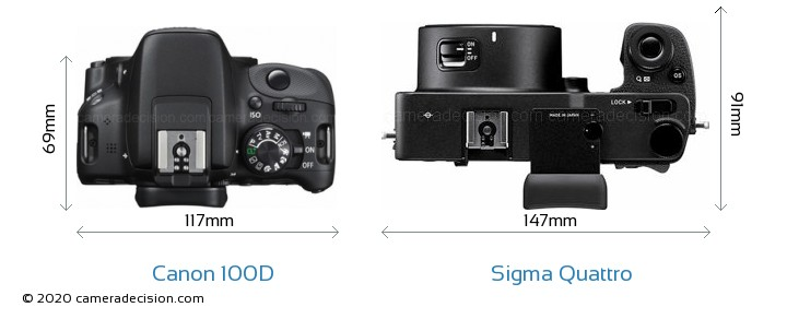 Canon 100D vs Sigma Quattro Camera Size Comparison - Top View