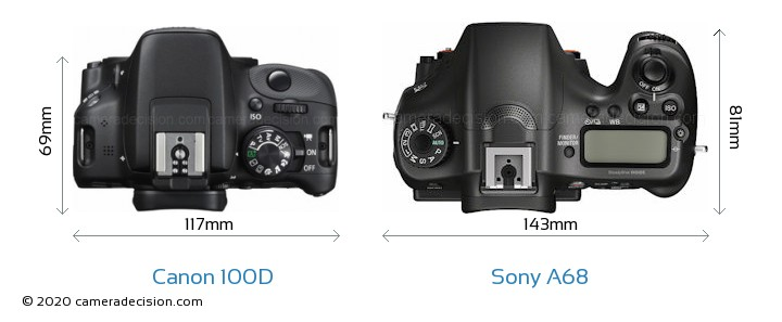 Canon 100D vs Sony A68 Camera Size Comparison - Top View