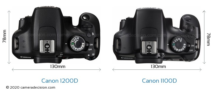 Canon 1200D vs Canon 1100D Camera Size Comparison - Top View