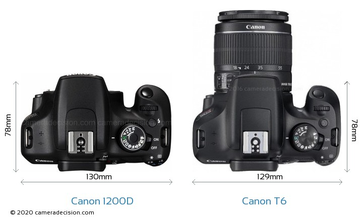 Canon 1200D vs Canon T6 Camera Size Comparison - Top View