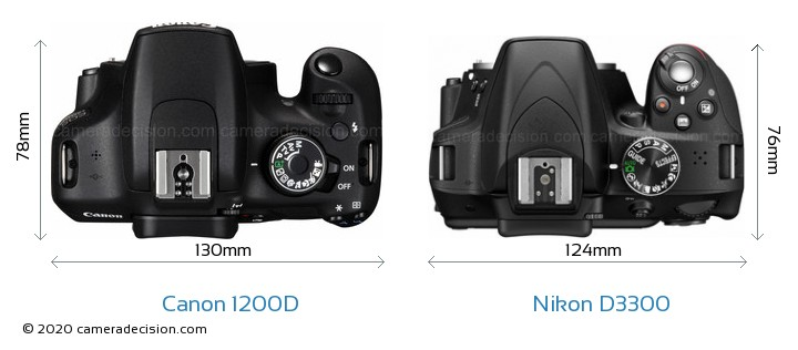 Canon 1200D vs Nikon D3300 Camera Size Comparison - Top View