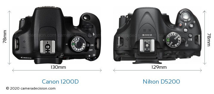 Canon 1200D vs Nikon D5200 Camera Size Comparison - Top View