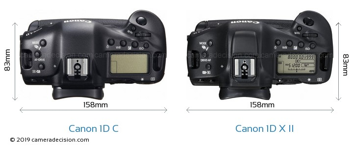 Canon 1D C vs Canon 1D X II Camera Size Comparison - Top View